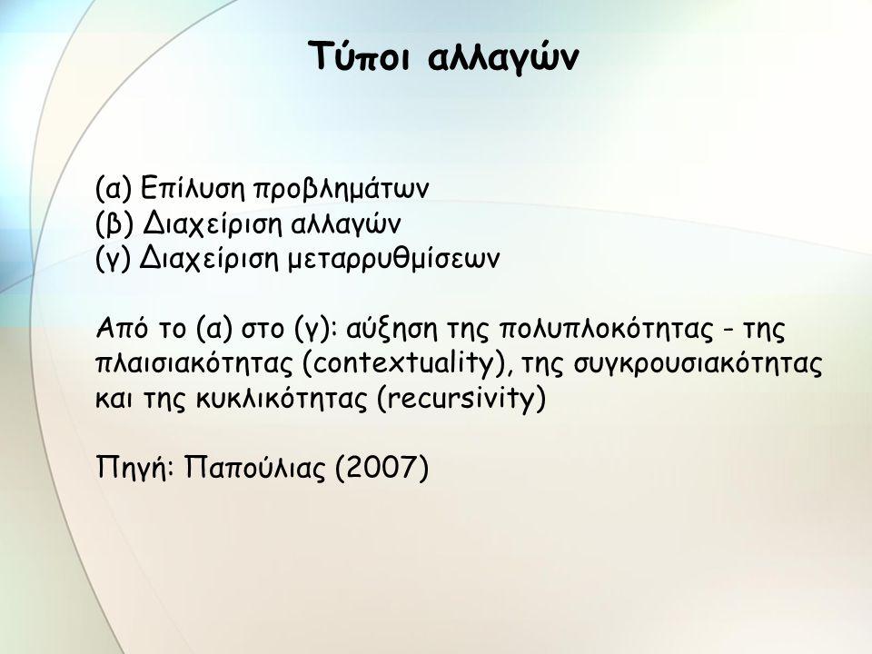 Τύποι αλλαγών (α) Επίλυση προβλημάτων (β) Διαχείριση αλλαγών