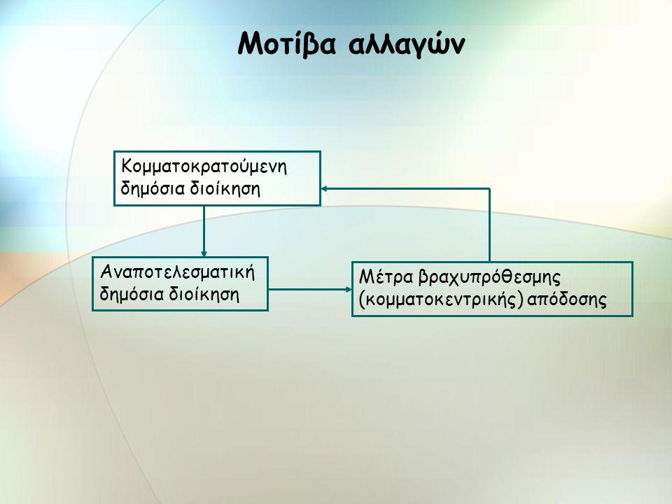Μοτίβα αλλαγών Κομματοκρατούμενη δημόσια διοίκηση