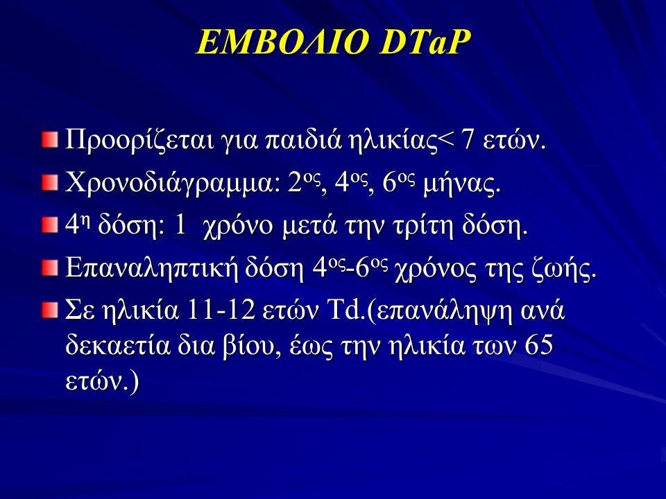 EMBOΛIO DΤaP Προορίζεται για παιδιά ηλικίας< 7 ετών.