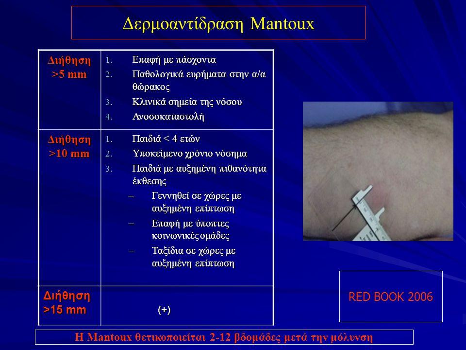 Η Mantoux θετικοποιείται 2-12 βδομάδες μετά την μόλυνση