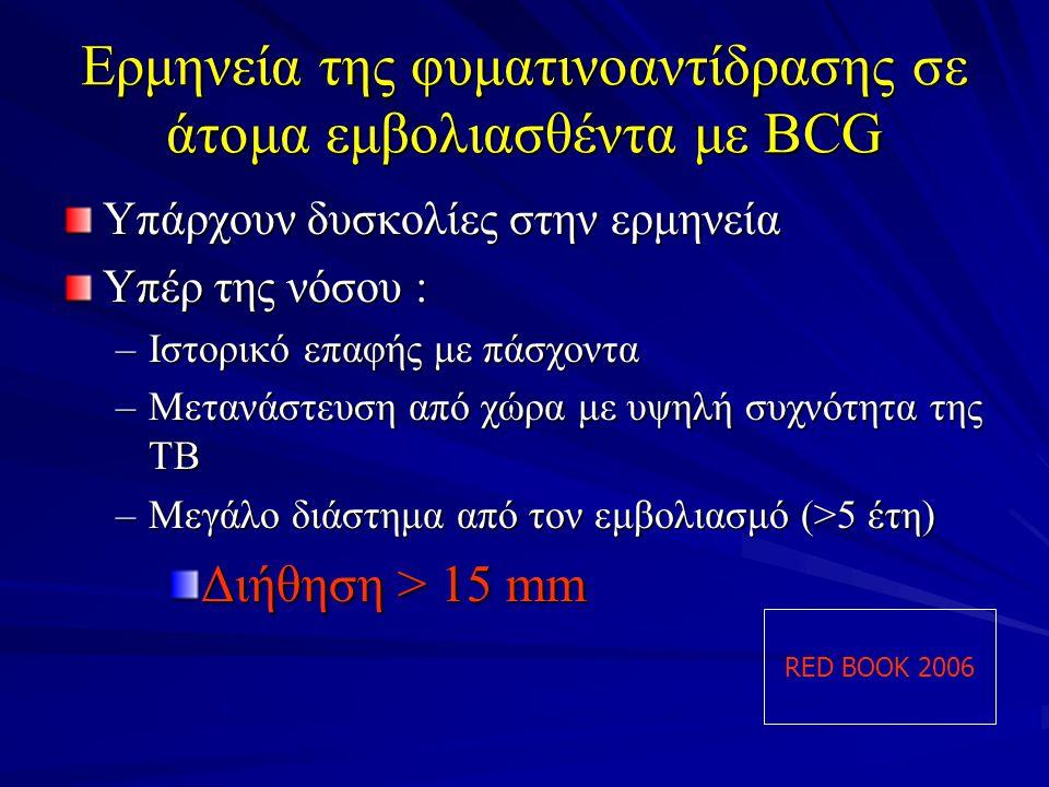 Ερμηνεία της φυματινοαντίδρασης σε άτομα εμβολιασθέντα με BCG