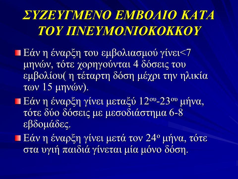 ΣΥΖΕΥΓΜΕΝΟ ΕΜΒΟΛΙΟ ΚΑΤΑ ΤΟΥ ΠΝΕΥΜΟΝΙΟΚΟΚΚΟΥ