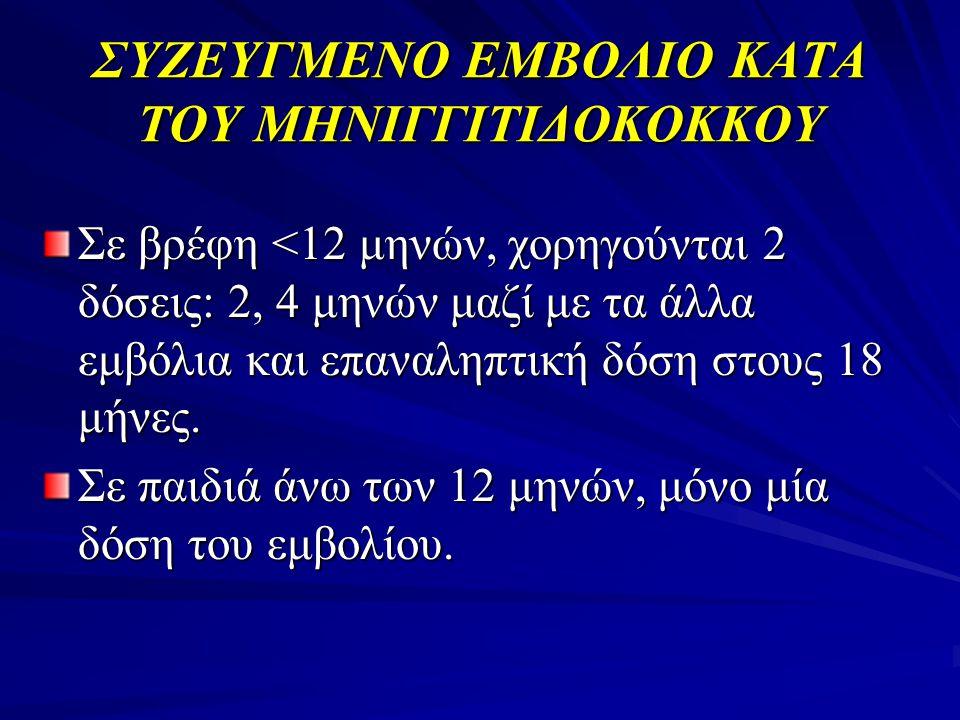 ΣΥΖΕΥΓΜΕΝΟ ΕΜΒΟΛΙΟ ΚΑΤΑ ΤΟΥ ΜΗΝΙΓΓΙΤΙΔΟΚΟΚΚΟΥ