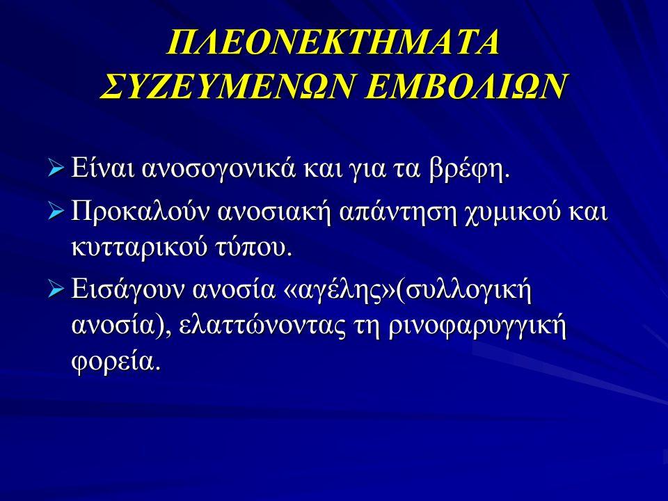 ΠΛΕΟΝΕΚΤΗΜΑΤΑ ΣΥΖΕΥΜΕΝΩΝ ΕΜΒΟΛΙΩΝ