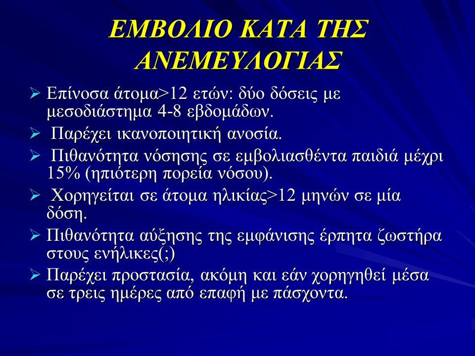 ΕΜΒΟΛΙΟ ΚΑΤΑ ΤΗΣ ΑΝΕΜΕΥΛΟΓΙΑΣ