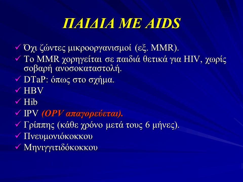 ΠΑΙΔΙΑ ΜΕ AIDS Όχι ζώντες μικροοργανισμοί (εξ. MMR).