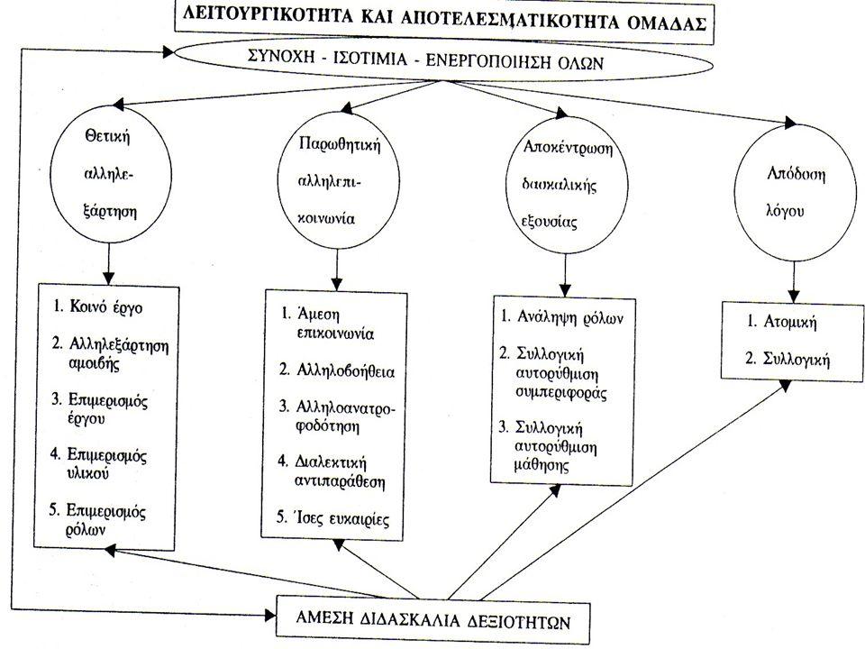 IHETS/IPSE APC 2003 Presentation