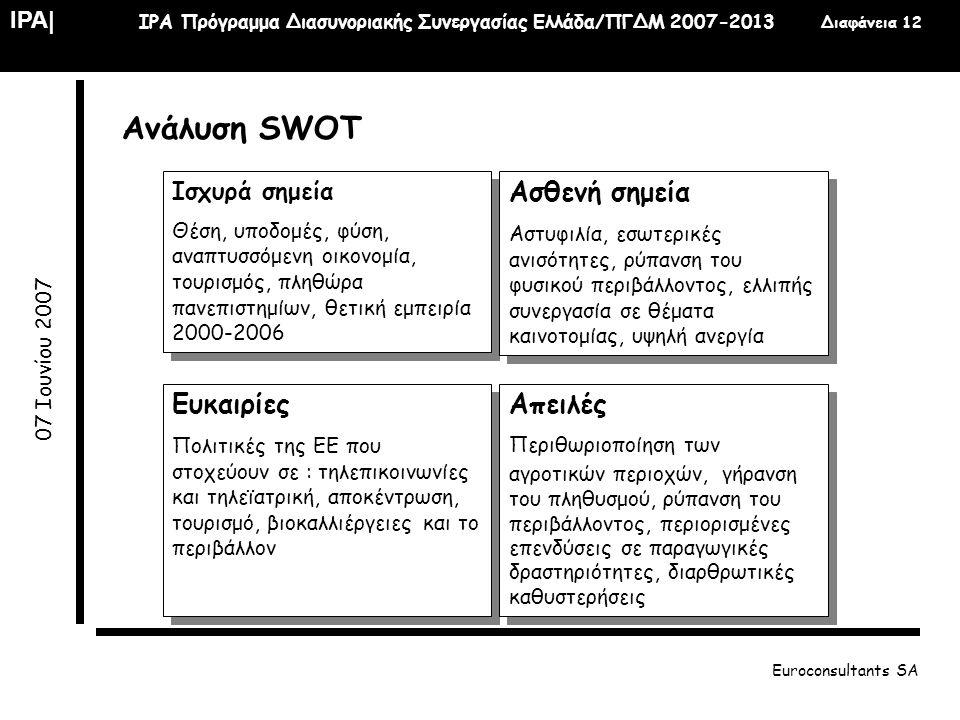 Ανάλυση SWOT Ασθενή σημεία Ευκαιρίες Απειλές Ισχυρά σημεία