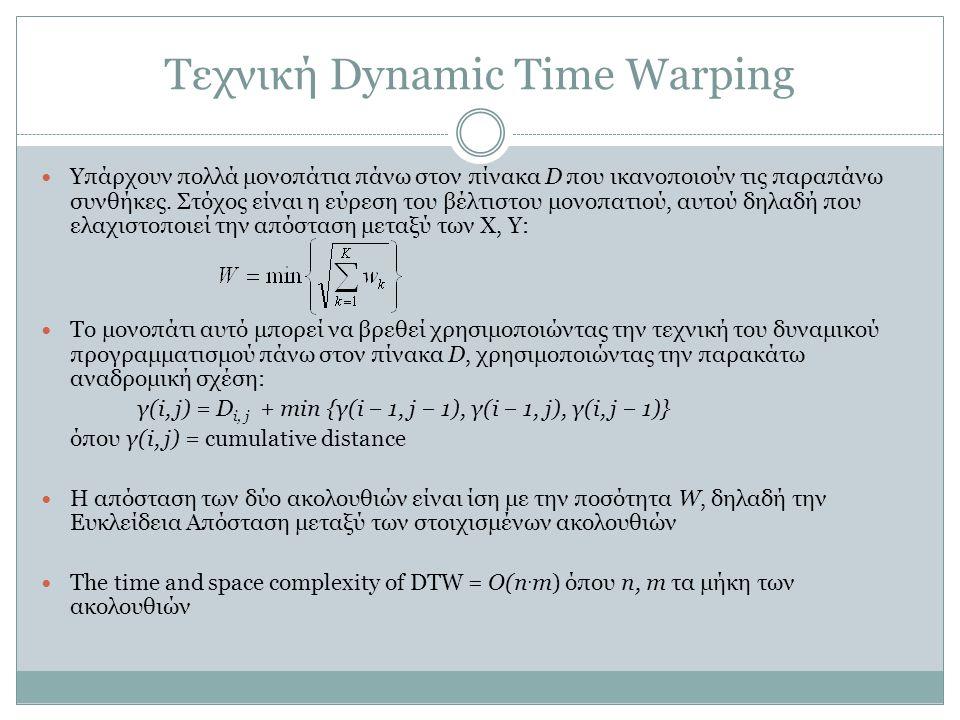 Τεχνική Dynamic Time Warping