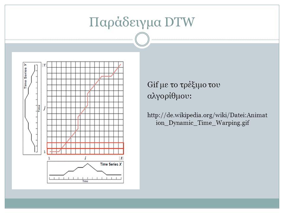 Παράδειγμα DTW Gif με το τρέξιμο του αλγορίθμου: