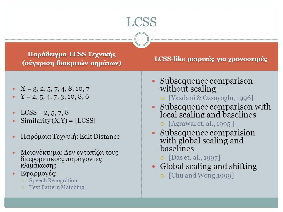 LCSS Subsequence comparison without scaling