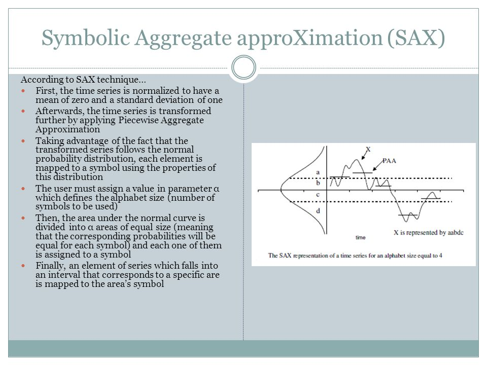Symbolic Aggregate approXimation (SAX)
