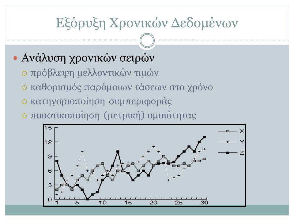 Εξόρυξη Χρονικών Δεδομένων