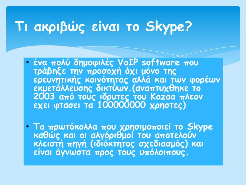 Τι ακριβώς είναι το Skype