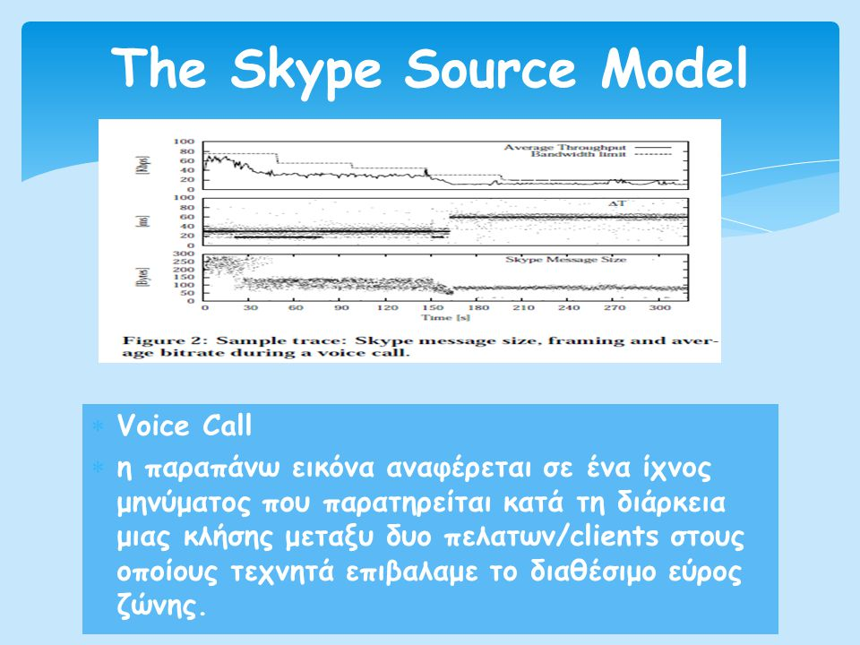 The Skype Source Model Voice Call