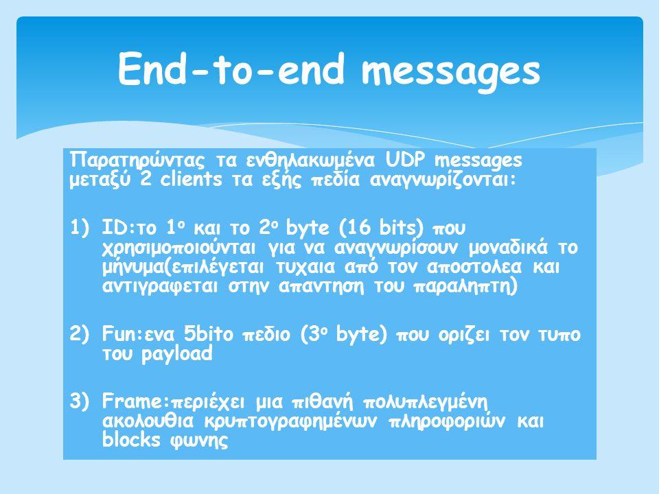 End-to-end messages Παρατηρώντας τα ενθηλακωμένα UDP messages μεταξύ 2 clients τα εξής πεδία αναγνωρίζονται:
