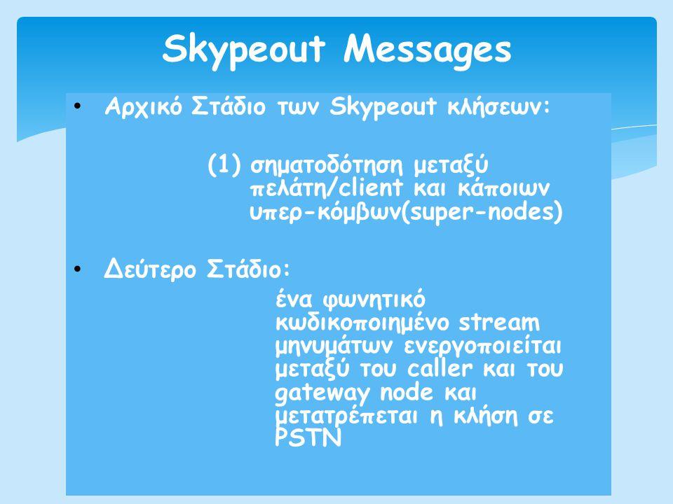 Skypeout Messages Αρχικό Στάδιο των Skypeout κλήσεων: