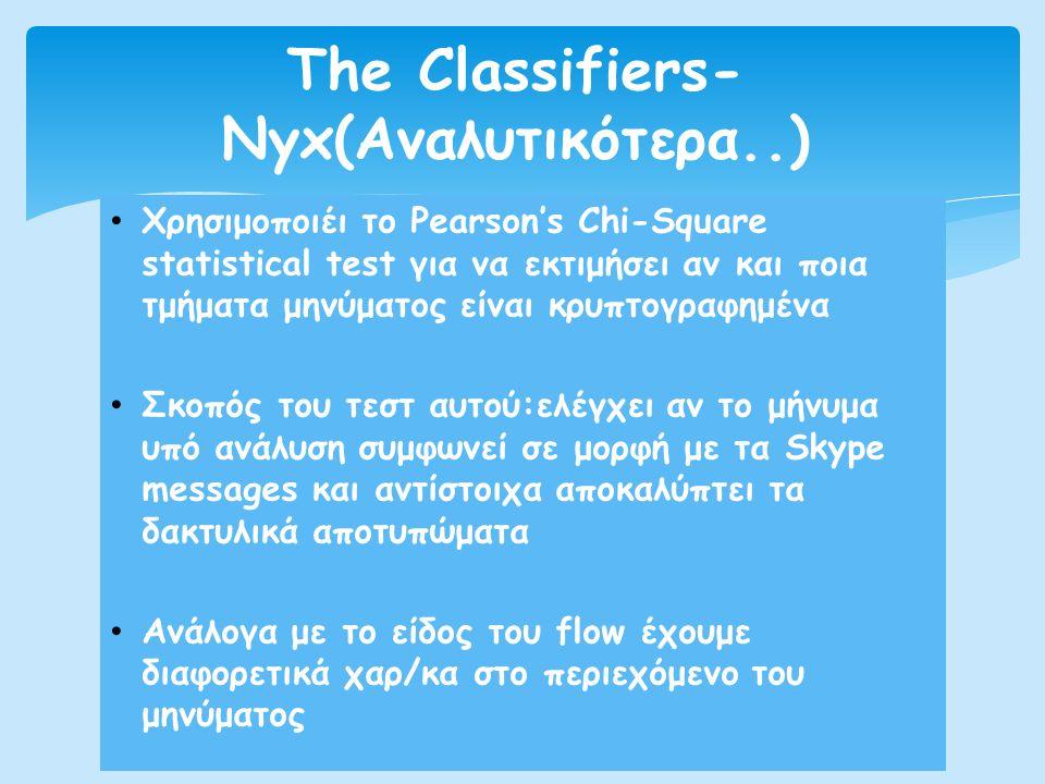 The Classifiers-Nyx(Αναλυτικότερα..)