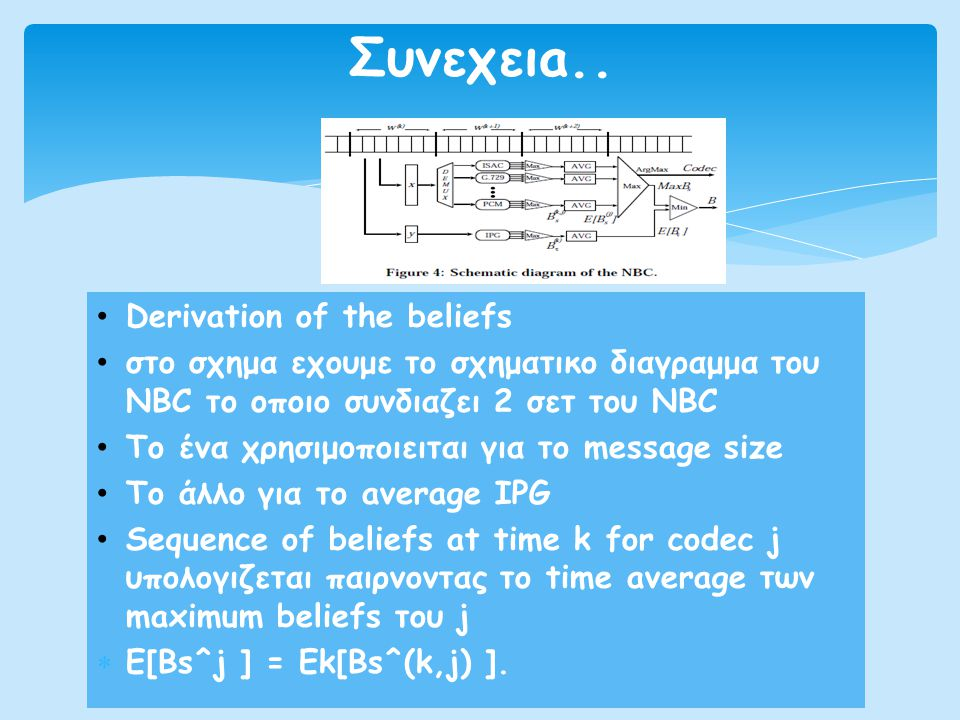 Συνεχειa.. Derivation of the beliefs