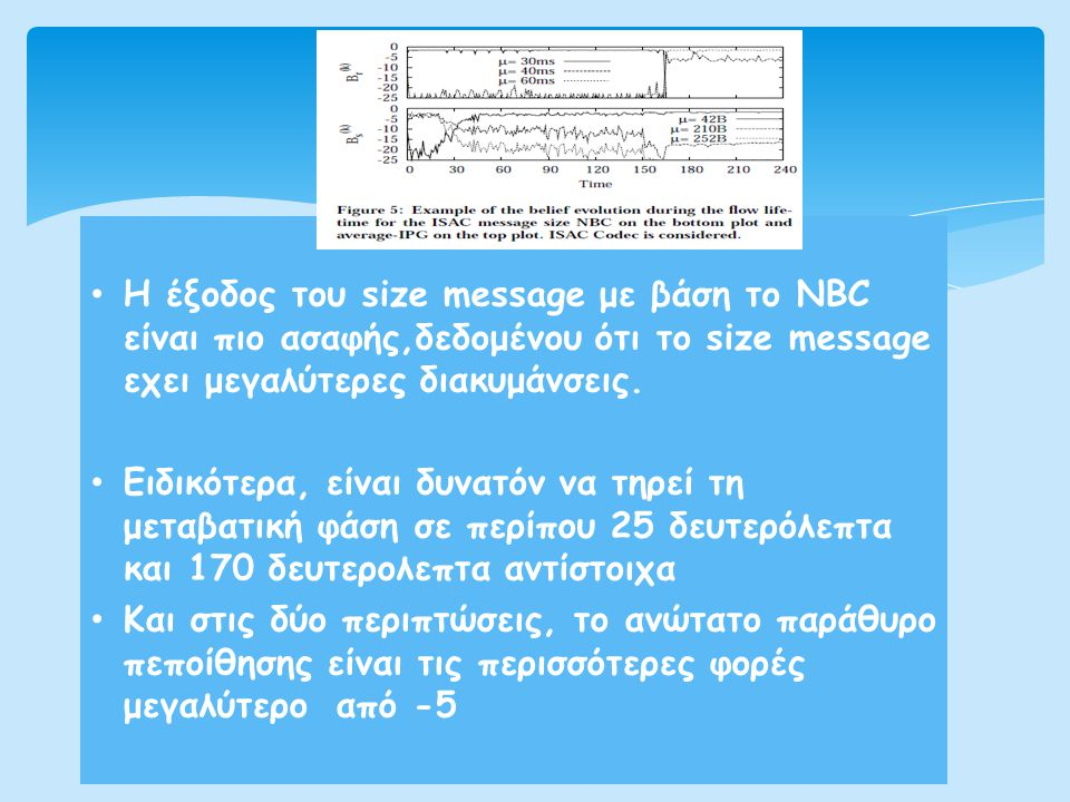 Η έξοδος του size message με βάση το NBC είναι πιο ασαφής,δεδομένου ότι το size message εχει μεγαλύτερες διακυμάνσεις.