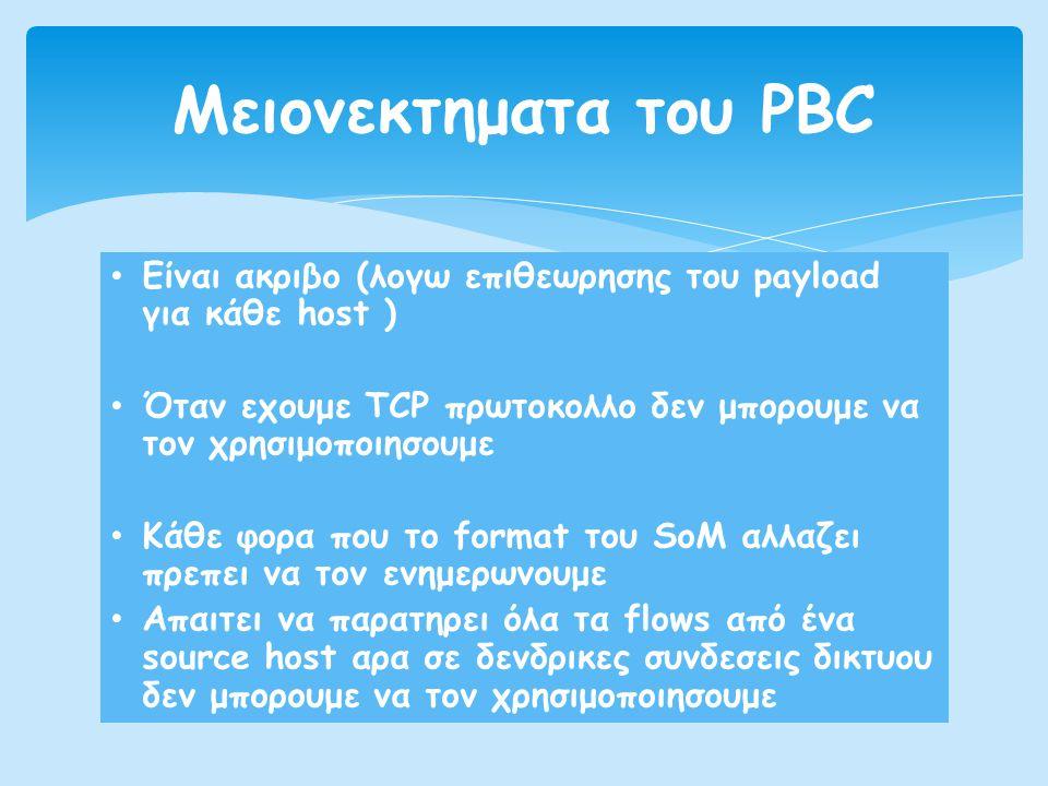 Μειονεκτηματα του PBC Είναι ακριβο (λογω επιθεωρησης του payload για κάθε host ) Όταν εχουμε TCP πρωτοκολλο δεν μπορουμε να τον χρησιμοποιησουμε.