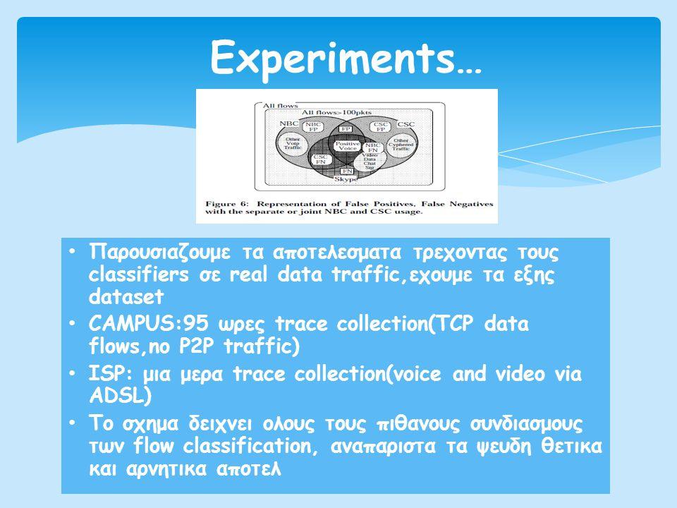 Experiments… Παρουσιαζουμε τα αποτελεσματα τρεχοντας τους classifiers σε real data traffic,εχουμε τα εξης dataset.