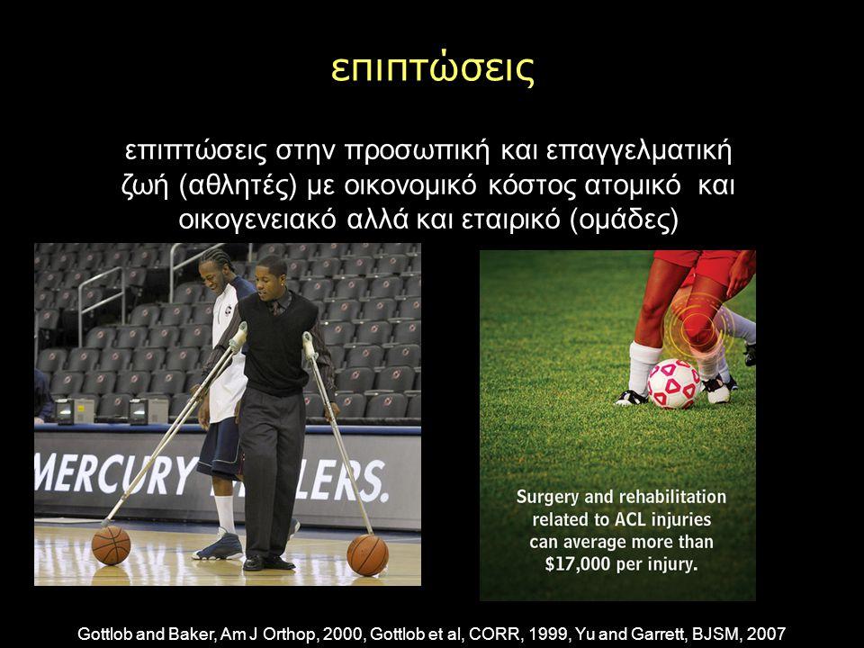 επιπτώσεις επιπτώσεις στην προσωπική και επαγγελματική ζωή (αθλητές) με οικονομικό κόστος ατομικό και οικογενειακό αλλά και εταιρικό (ομάδες)