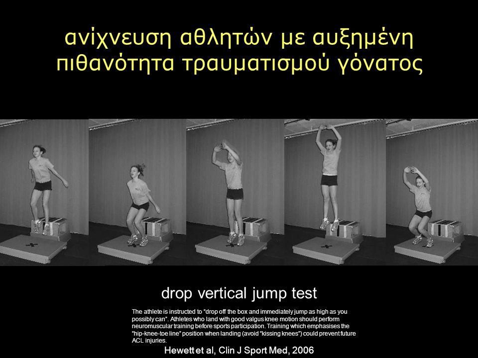 ανίχνευση αθλητών με αυξημένη πιθανότητα τραυματισμού γόνατος