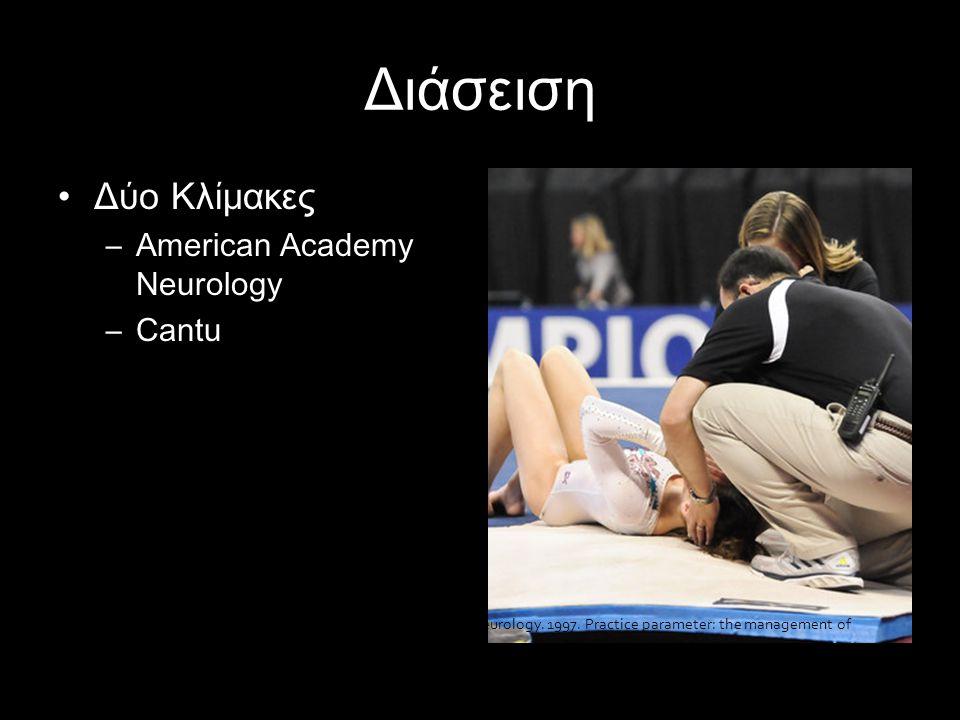 Διάσειση Δύο Κλίμακες American Academy Neurology Cantu