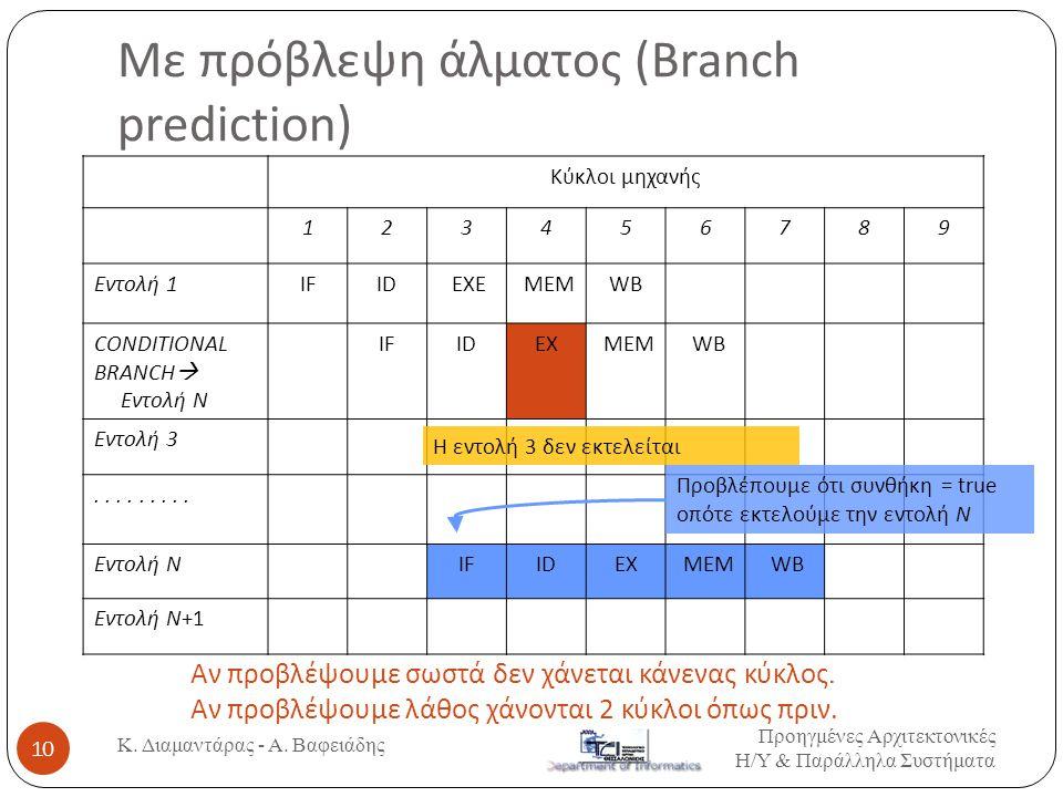 Με πρόβλεψη άλματος (Branch prediction)