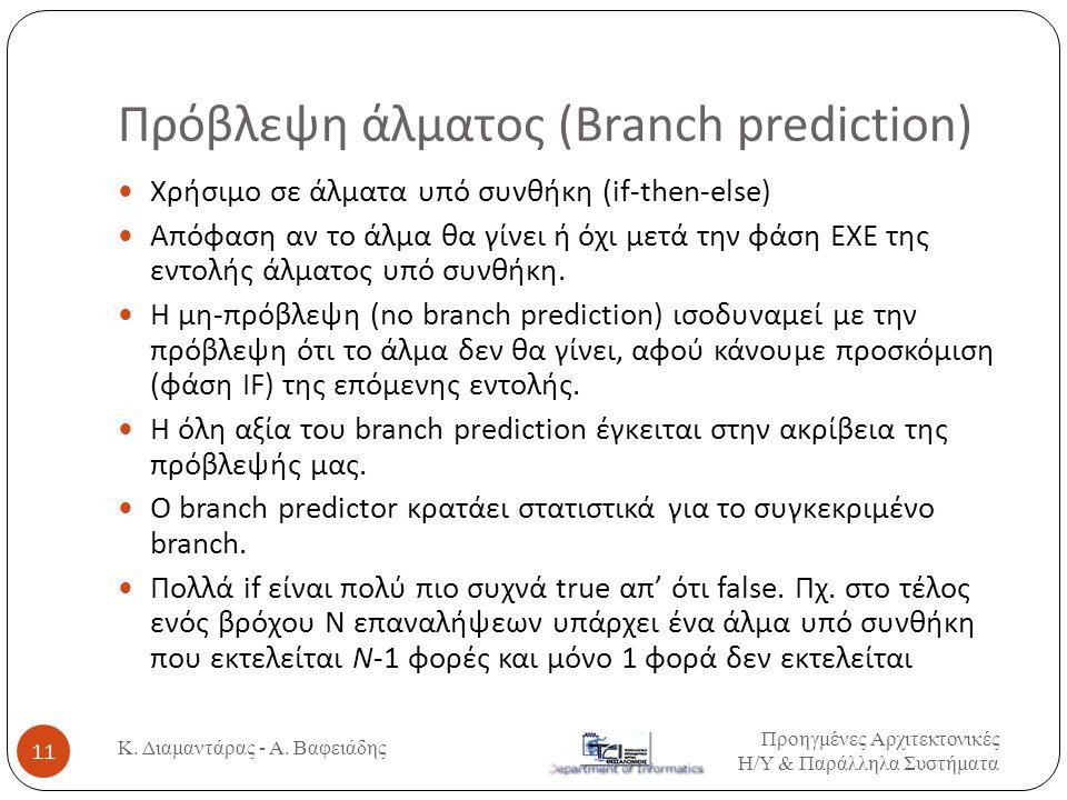 Πρόβλεψη άλματος (Branch prediction)