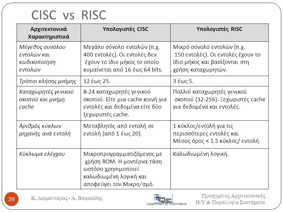 CISC vs RISC Αρχιτεκτονικά Χαρακτηριστικά Υπολογιστές CISC
