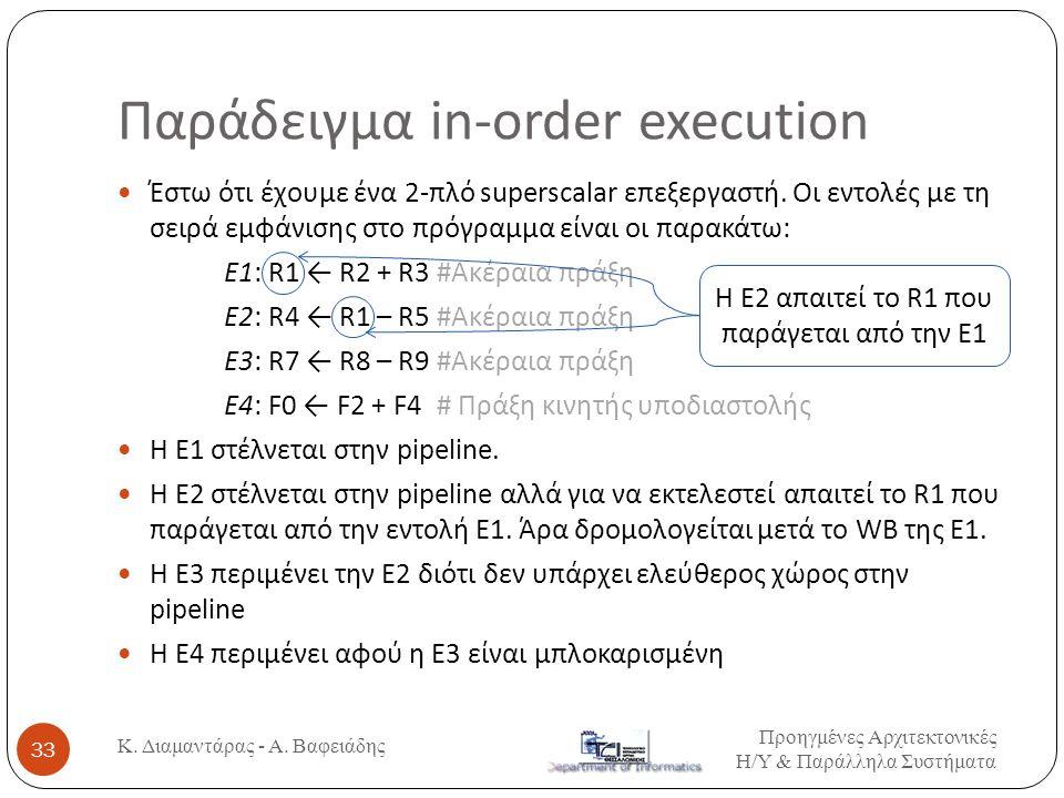 Παράδειγμα in-order execution
