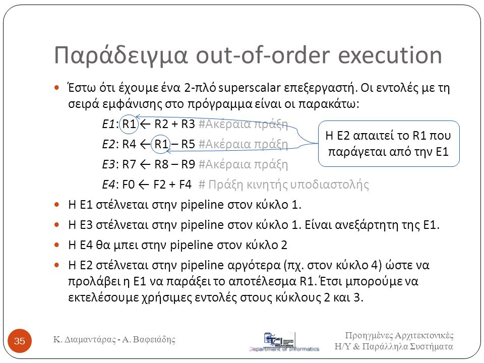Παράδειγμα out-of-order execution