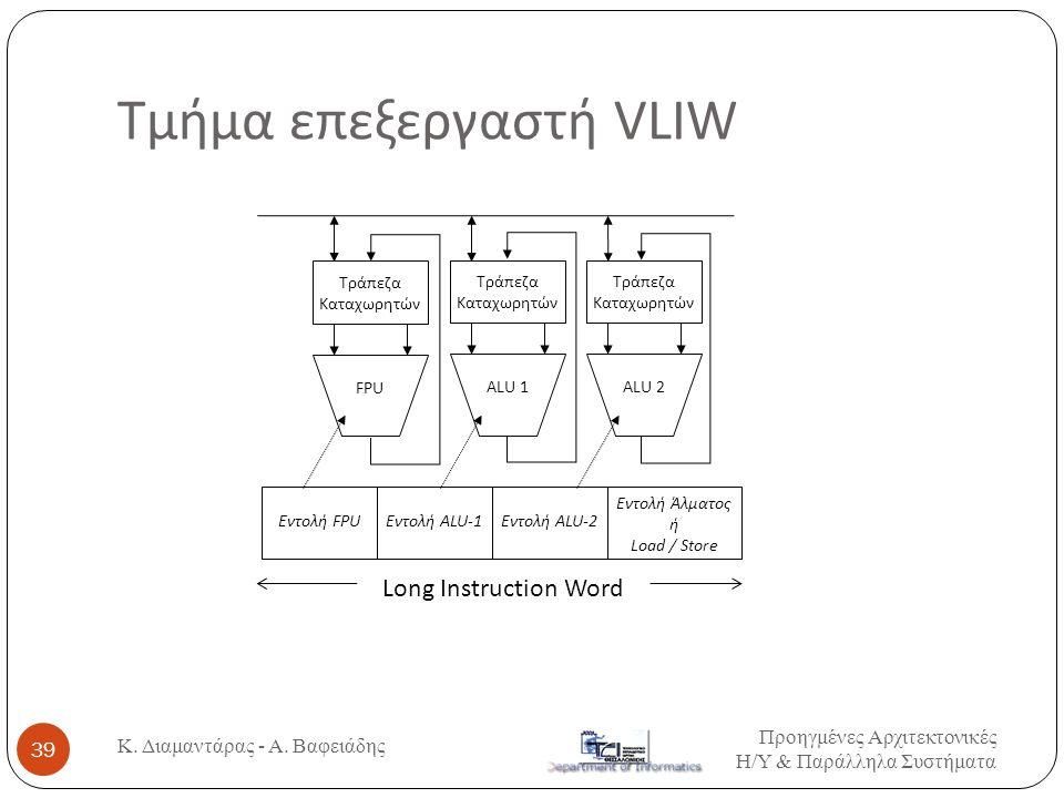 Τμήμα επεξεργαστή VLIW