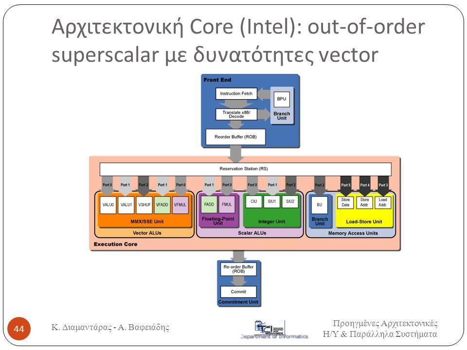 Αρχιτεκτονική Core (Intel): out-of-order superscalar με δυνατότητες vector