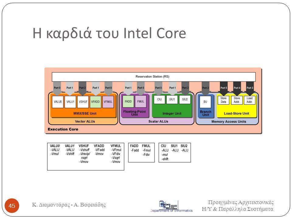 Η καρδιά του Intel Core Κ. Διαμαντάρας - Α. Βαφειάδης.