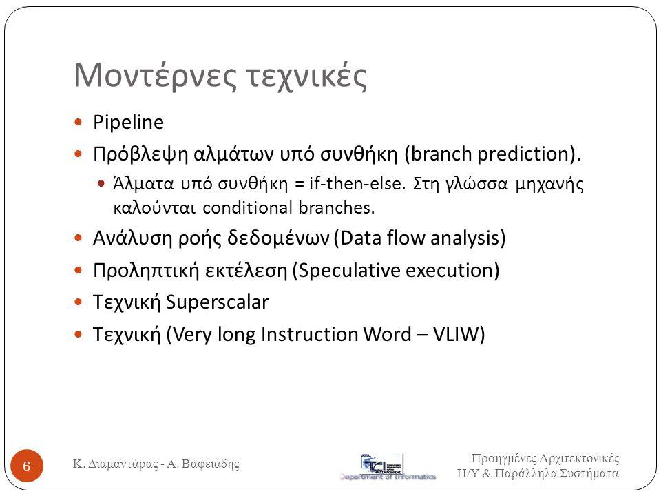 Μοντέρνες τεχνικές Pipeline
