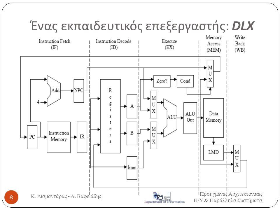 Ένας εκπαιδευτικός επεξεργαστής: DLX