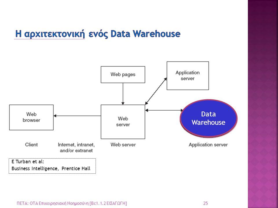 Η αρχιτεκτονική ενός Data Warehouse