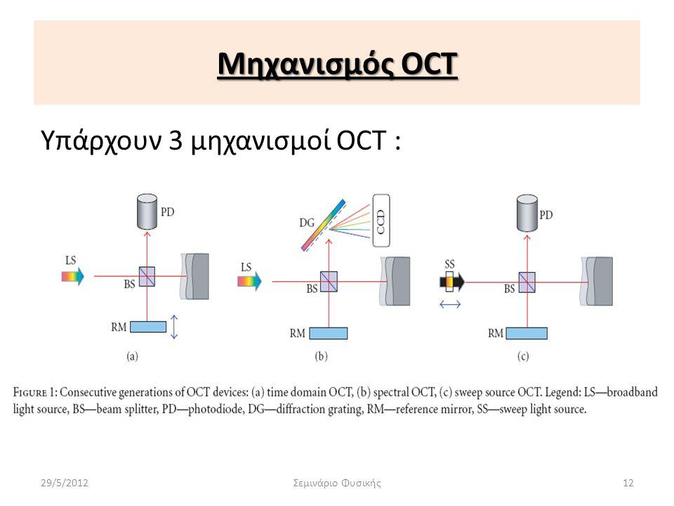Μηχανισμός OCT Υπάρχουν 3 μηχανισμοί OCT : 29/5/2012 Σεμινάριο Φυσικής
