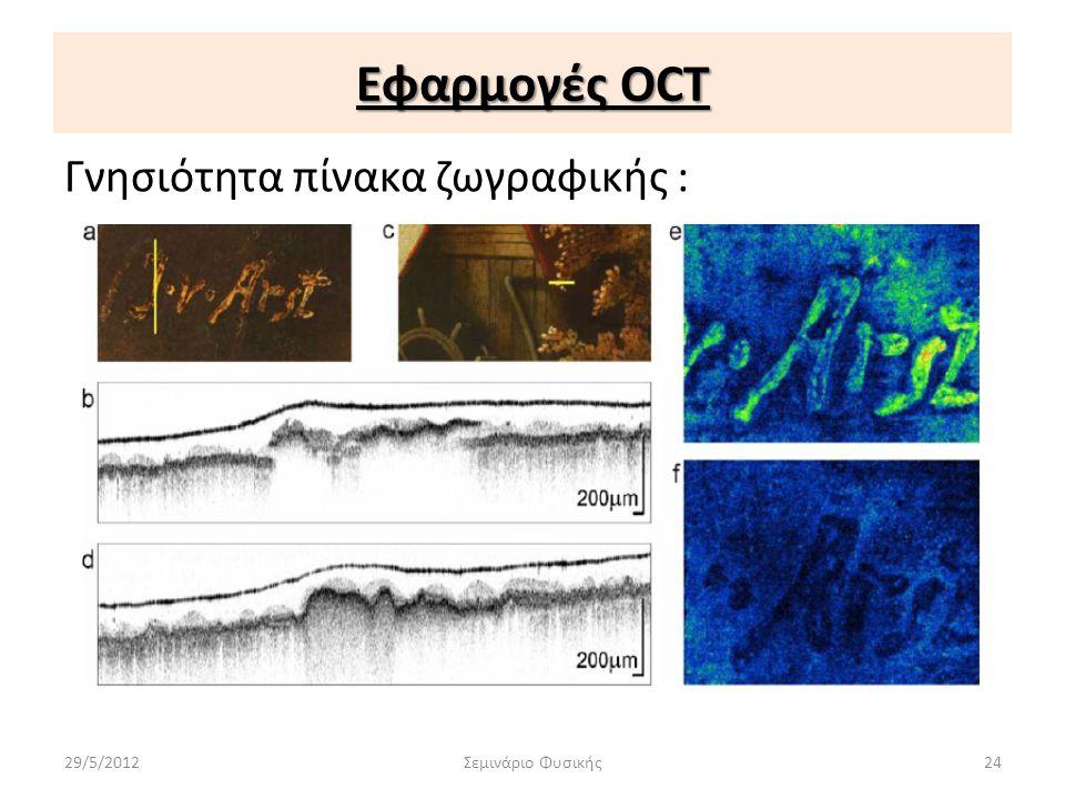 Εφαρμογές OCT Γνησιότητα πίνακα ζωγραφικής : 29/5/2012