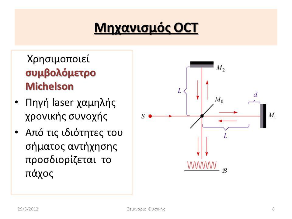 Μηχανισμός OCT Χρησιμοποιεί συμβολόμετρο Michelson