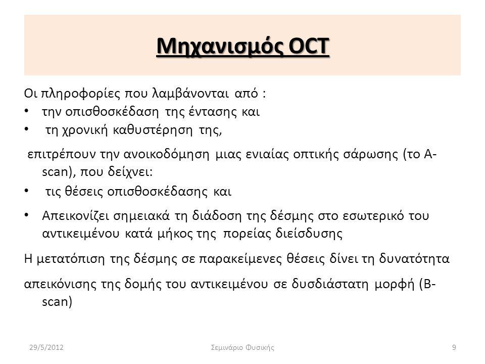 Μηχανισμός OCT Οι πληροφορίες που λαμβάνονται από :