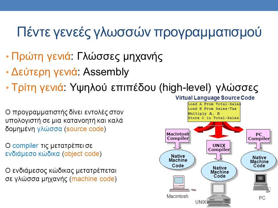 Πέντε γενεές γλωσσών προγραμματισμού