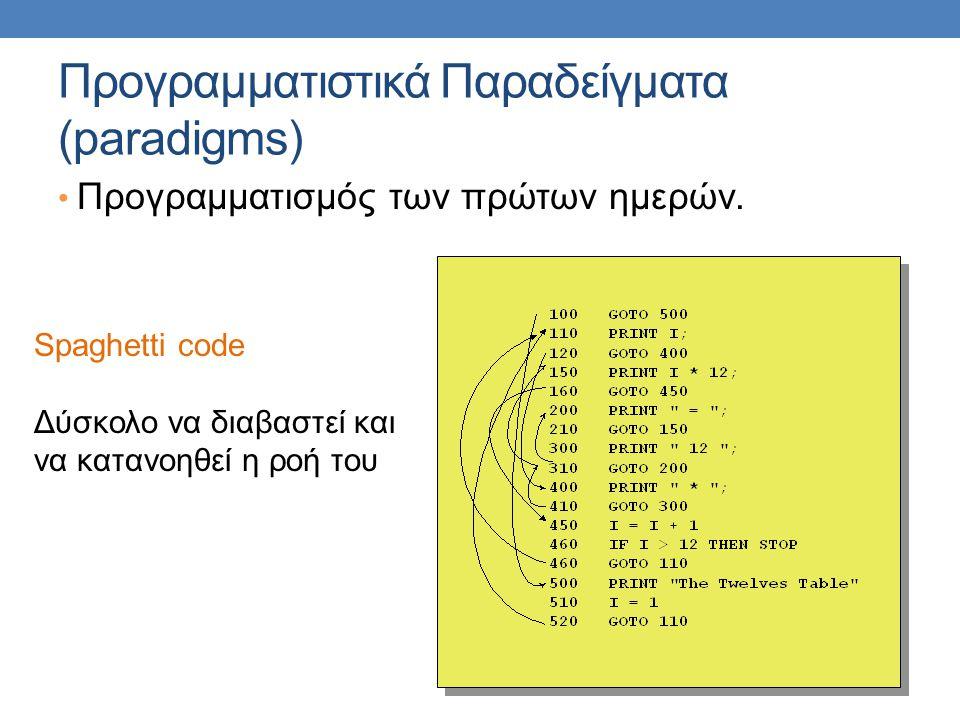Προγραμματιστικά Παραδείγματα (paradigms)