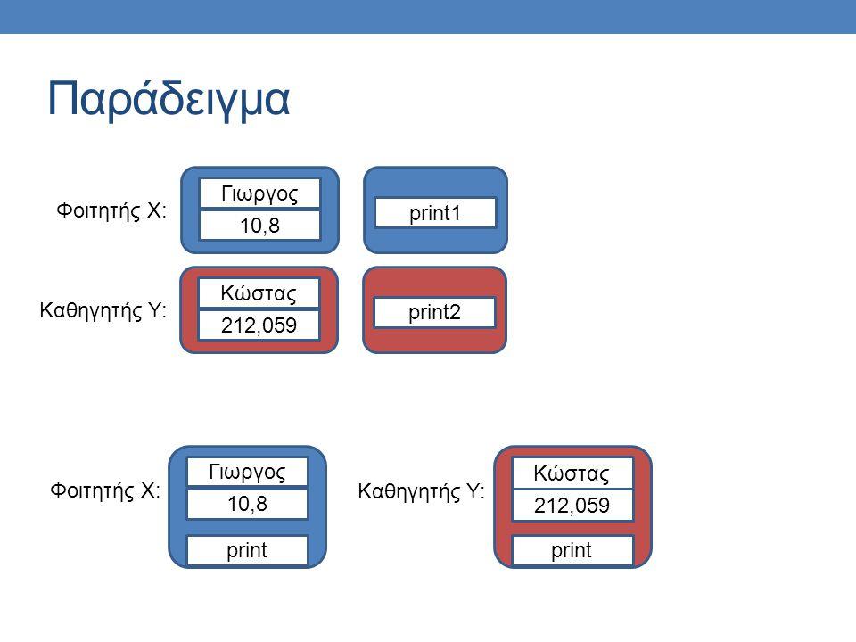 Παράδειγμα Γιωργος Φοιτητής Χ: print1 10,8 Κώστας Καθηγητής Υ: print2