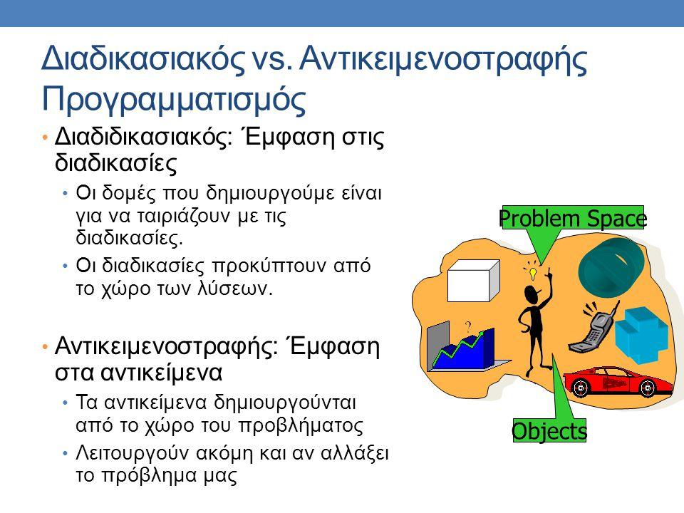 Διαδικασιακός vs. Αντικειμενοστραφής Προγραμματισμός