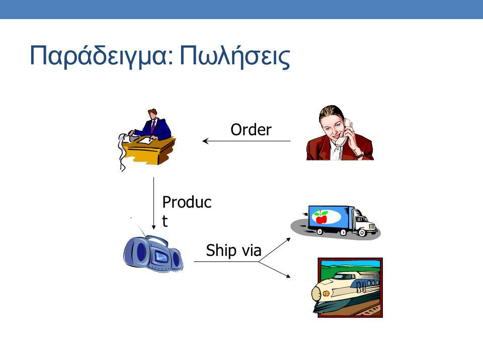 Παράδειγμα: Πωλήσεις Order Product Ship via
