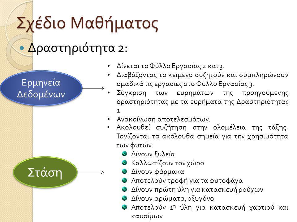 Σχέδιο Μαθήματος Δραστηριότητα 2: Στάση Ερμηνεία Δεδομένων